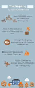 thanksgiving-infographic-3